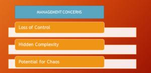 Intranet Management Concerns